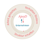 ApsyD_Button_4c_0915