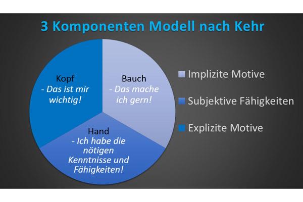 motivation-am-arbeitsplatz-ein-zaubertrick_blog