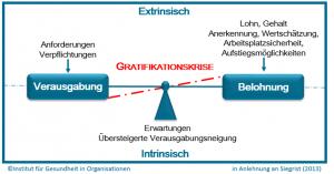 was-gratifikationskrisen-uns-kosten_1